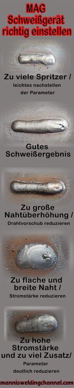 MAG-Schweißgerät-richtig-einstellen – Özkan Üral