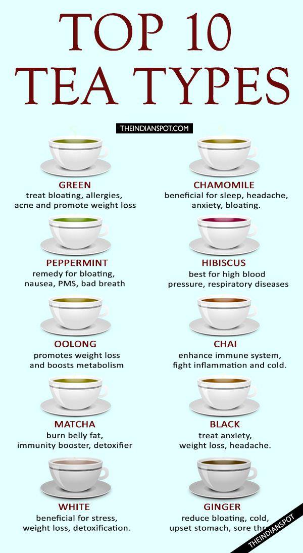Dieci qualità di tè e i loro brnrfici