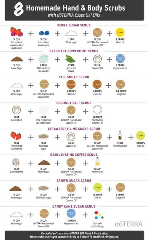 doTERRA Spa Recipes 8 Homemade Hand & Body Scrubs using doTERRA essential oils! These will leave your skin feeling hydrated and smooth.