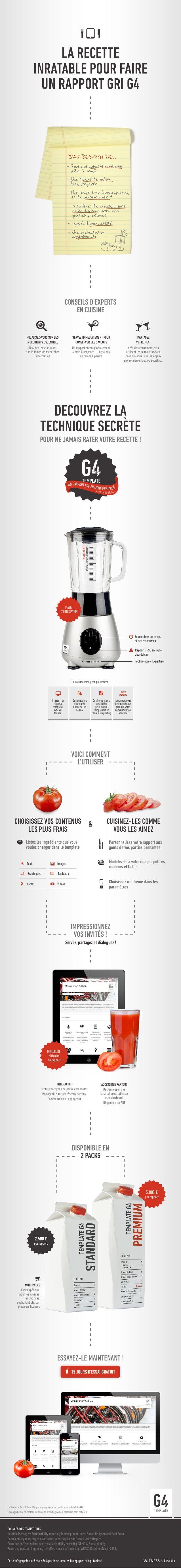 Notre dernière infographie présente la recette et les ingrédients pour réussir ton rapport GRI G4 !  http://fr.slideshare.net/Wizness/infographie-la-recette-inratable-pour-faire-un-rapport-rse-bas-sur-le-gri-g4