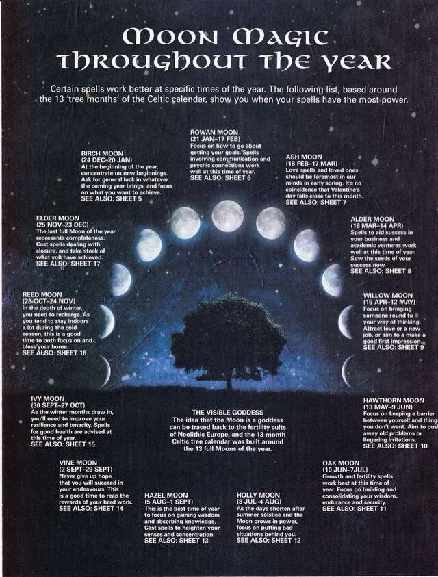 Moon:  #Moon Magick Throughout the Year.