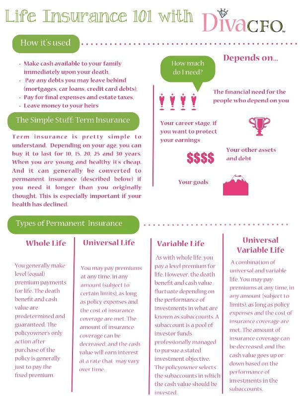 life insurance infographics - contact our team of experts ...