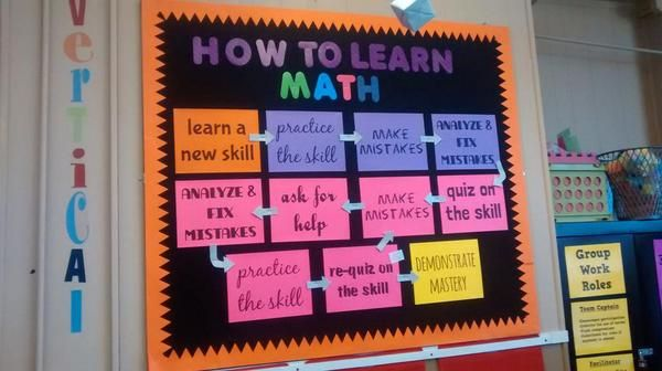 How to learn math bulletin board - mathequalslove.blogspot.com