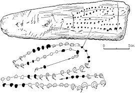 Костяная пластина из Абри Бланшар — часть крыла орла, обнаруженная в пещере Абри Бланшар в Дордони (Франция). Пластина датируется примерно 30000 гнэ По предположению американского исследователя Александра Маршака, эти засечки отражают ход дней, а пластина в целом представляет собой примитивный лунный календарь. Это истолкование не является общепризнанным.