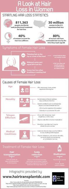 http://mkthlthstr.digimkts.com/  I cant believe how well this worked for me.  health products oil pulling   nice hair loss in women infographic - Provillus hair loss treatment for thinning hair...