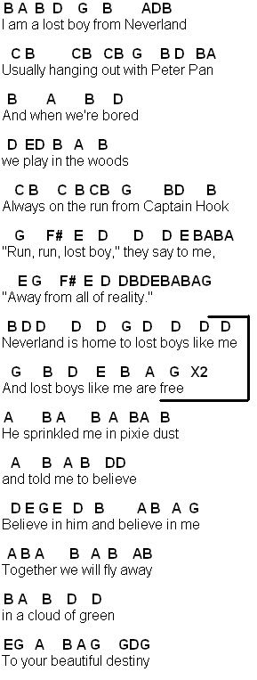 Image result for lost boy piano letters