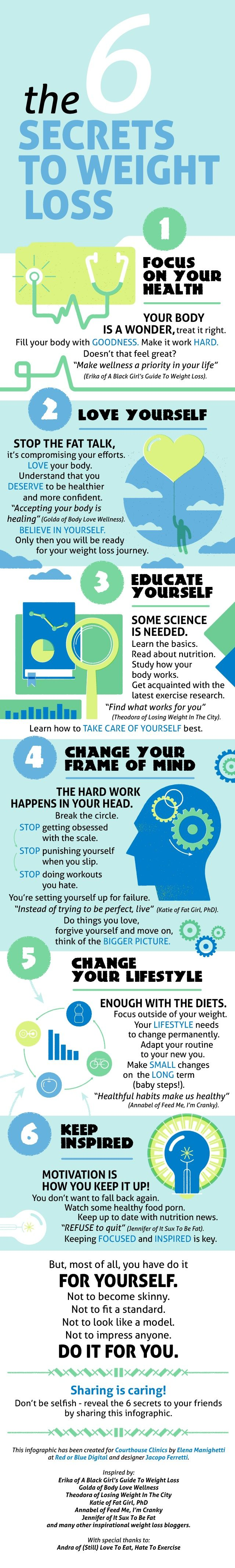 Infographic: The 6 Secrets to Weight Loss && The 8 best weight loss tips (Link)