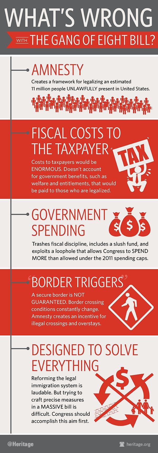 """The Gang of Eight Immigration Bill Explained in One Infographic -- Senators return to Washington next week to debate the Gang of Eight's comprehensive immigration bill. Heritage President Jim DeMint has said the bill is """"unfair, it costs too much, and it's going to make the problem worse."""" We've put together an infographic that explains some of the major problems with a """"comprehensive"""" approach to immigration reform. [05/03/13]"""