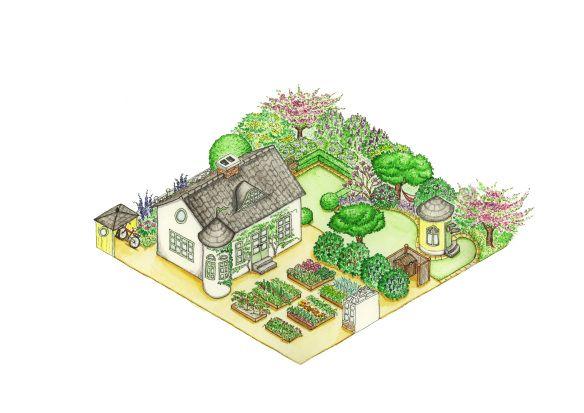 Att planera sin trädgård.. Hur och var börjar man? Detta är en fråga som jag funderat ganska mycket på eftersom det är den absolut vanligaste man ställs inför som föreläsare i trädgårdsdesign. Man …