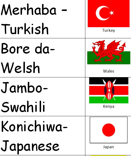 Good Morning In Many Languages : Best images about hello different languages on