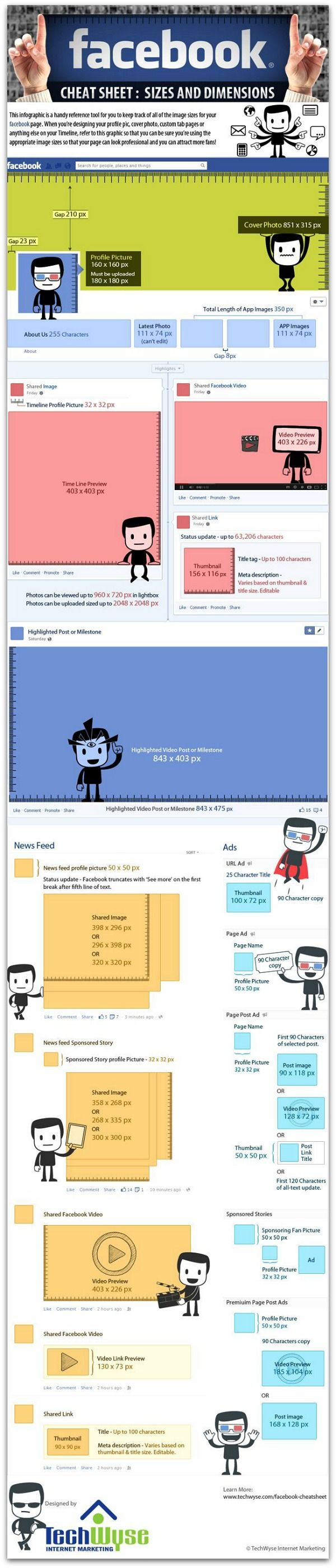 Image sizes on Facebook: A cheat sheet