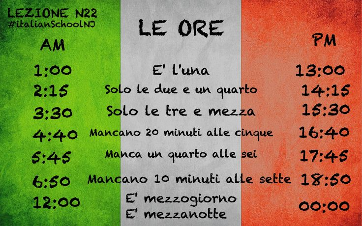 Italian - how to say the time