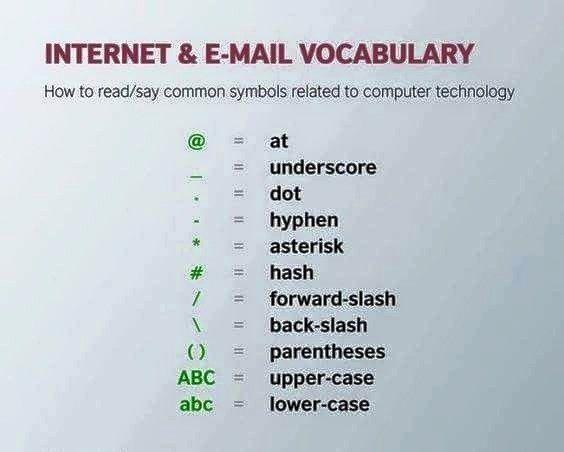 Forum | ________ Learn English | Fluent LandInternet and Email Vocabulary | Fluent Land