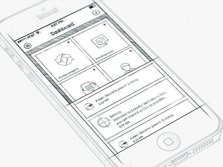 Croquis et Wireframes Dashboard Sketch