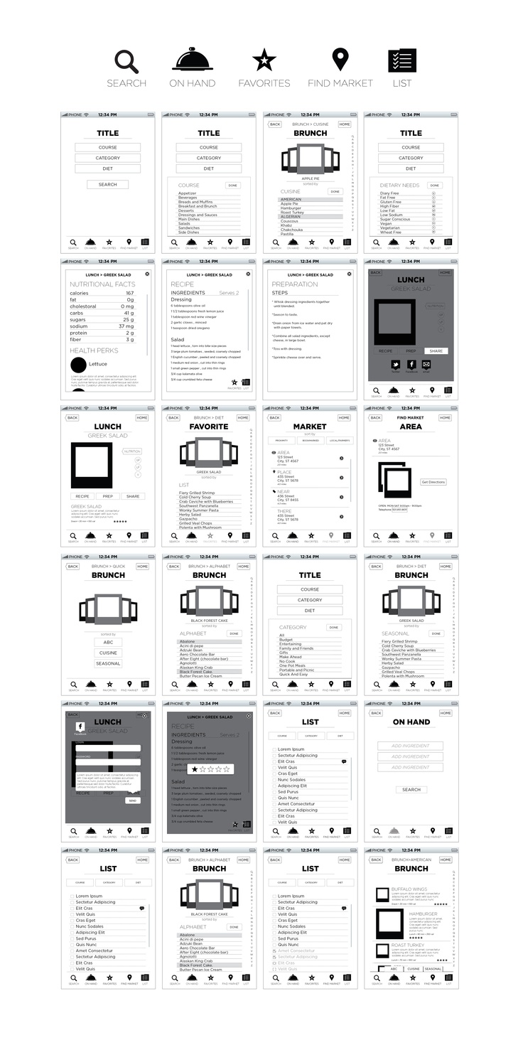 Wireframes for an iPhone app
