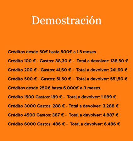 Microcrédito Garantizado ® | Crédito Rápido hasta 6.000€ sin importar Asnef.