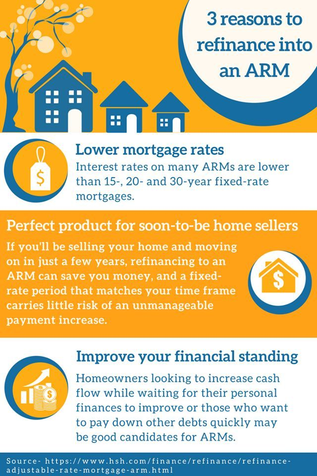To Refinance To The Lowest Possible Mortgage Rates Consider Refinancing Into Refinance Adjustable Rate Mortgage Refinance Mortgage Mortgage Interest Rates