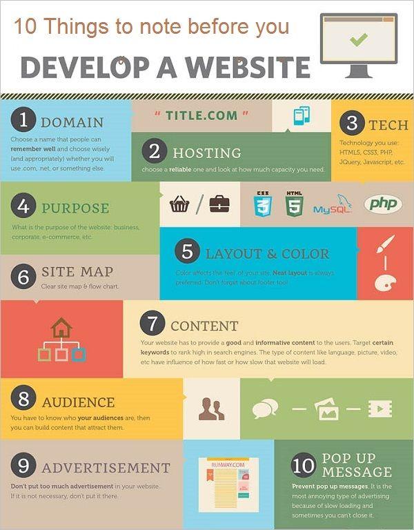 Don't forget to note these 10 things before you start developing your website! #WebsiteDesign #WebDevelopment #WebDeveloper #Ecommerce #SEO #SeoFriendly #SMO #InternetMarketing #Ranking #Traffic Get in touch with us FB https://www.facebook.com/Websitedesignworldwide twitter https://twitter.com/skynetindia G+ https://plus.google.com/100014131291245438673