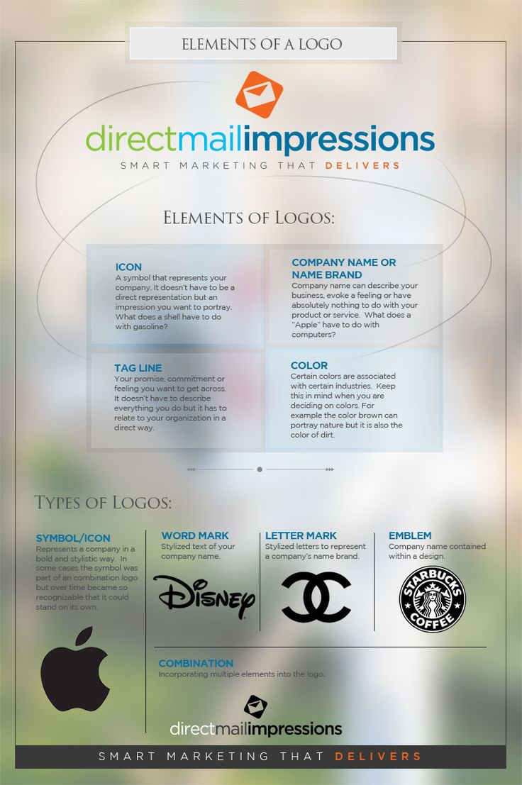 22 best direct mail infographics images on pinterest direct mail elements of a logo infographic learn the parts of a logo and the different biocorpaavc Images
