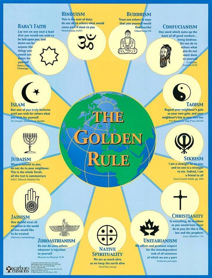 The Golden Rule - shared across humanity... adding Wiccan Rede - An it harm none, do what ye will.