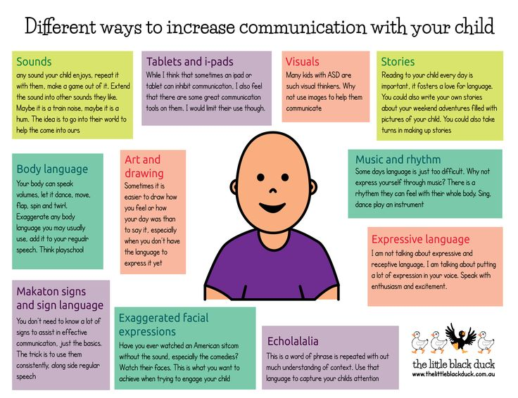strategies and targets that can support children and young peoples speech language and communication Child and young person development all children and young people follow a similar pattern of developing vocabulary and body language language development can.