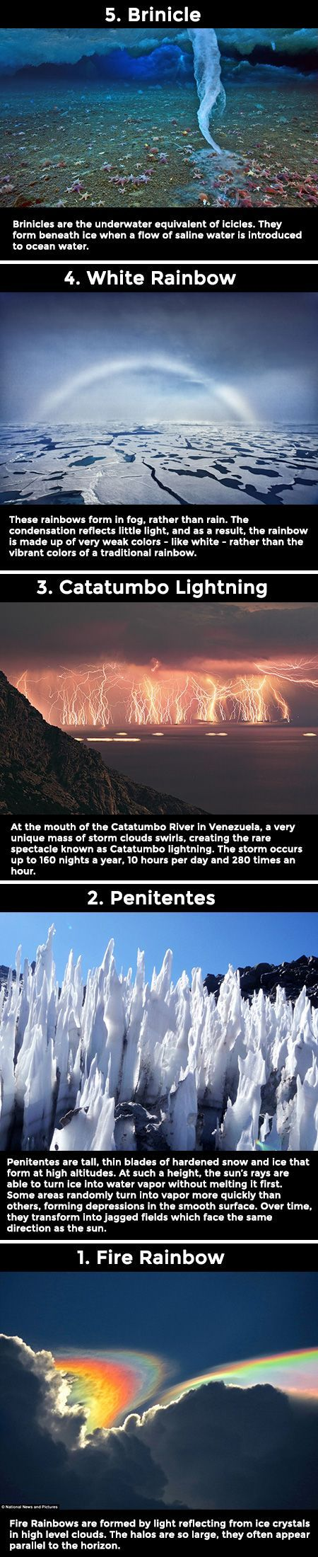 Spectacular but super rare weather phenomena鈥 never knew this happens on our planet!