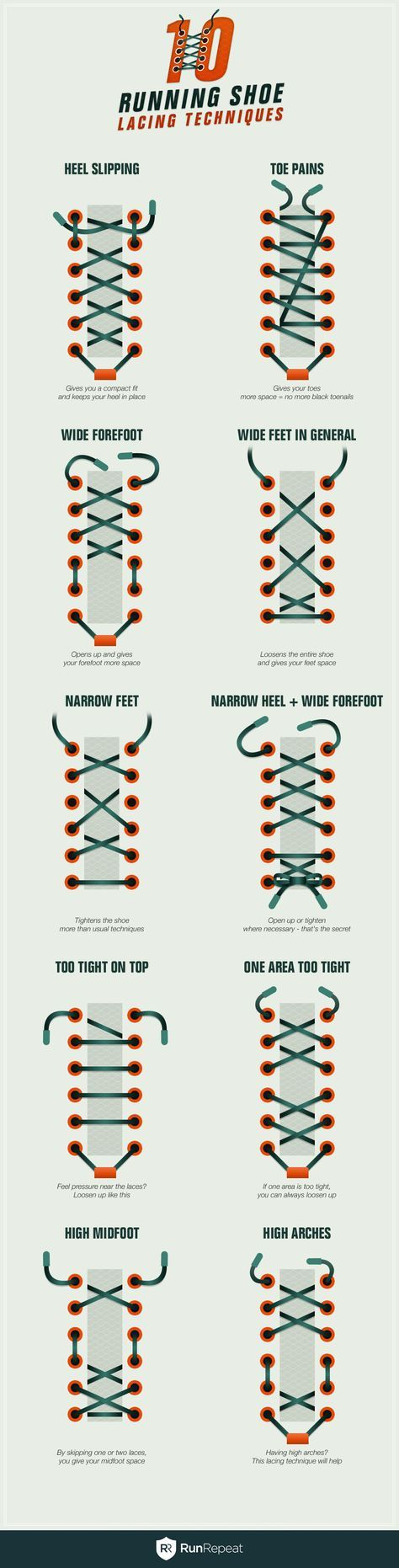 Top 10 Running Shoe Lacing Techniques