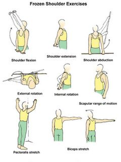 frozen shoulder exercises