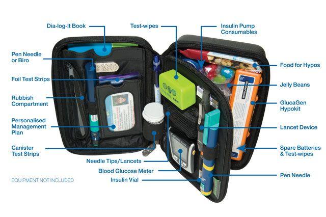 Possible new Diabetes Go Bag :: Multi-fit Case - Diabetes Travel Bag - Diabete-Ezy