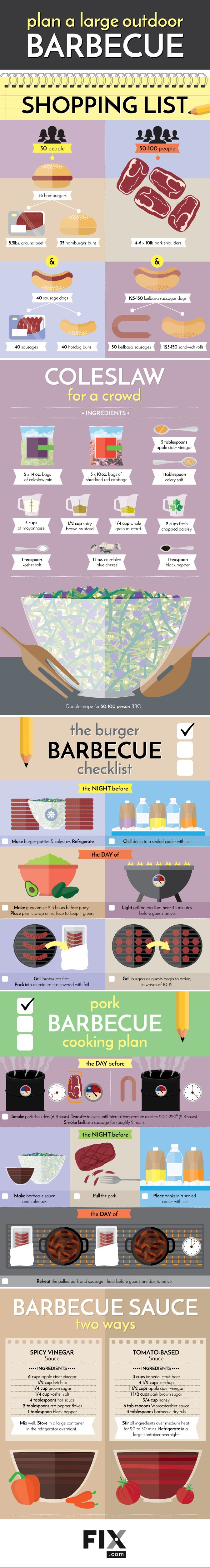 Plan a Large Outdoor Barbecue #infographic #Food #Barbecue More
