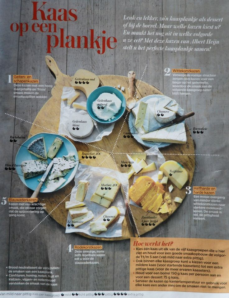 Welke soorten kaas op de kaasplank