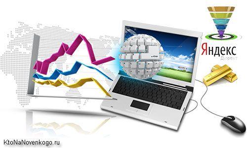 Яндекс Директ — основы создания успешной рекламной кампании  Источник: http://ktonanovenkogo.ru/seo/prodvizhenie-kommercheskix-sajtov/yandeks-direkt-osnovy-sozdaniya-uspeshnoj-reklamnoj-kampanii.html#ixzz34Gv7CRFc