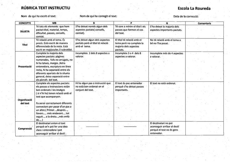 """2. Escola La Roureda (Sant Esteve Sesrovires) - Xarxa de competències bàsiques. """"Instruments d'avaluació: text instructiu"""" A la nostra escola tenim seqüenciat el treball a partir de les tipologies de text des de P3 fins a 6è. El text instructiu es treballa a partir de 1r i en concret, a 5è es realitza un itinerari de medi a Montserrat. Es puja caminant des del cremallera fins a Sant Joan. Al llarg dels anys hem anat generant diferents instruments avaluació: B.O, rúbrica..."""
