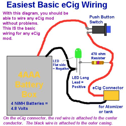 Mod Wiring Diagram - Wiring Diagrams 101 on