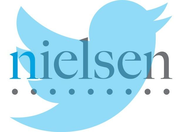 Nielsen And Twitter Join Hands To Devise Social TV Ratings - Nielsen has joined hands with Twitter to create social TV ratings which will try to keep track of real-time response of viewers to different TV shows. [Click on Image Or Source on Top to See Full News]