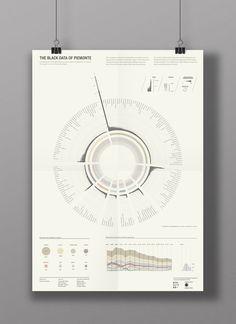 The Black Data of Piemonte on Behance