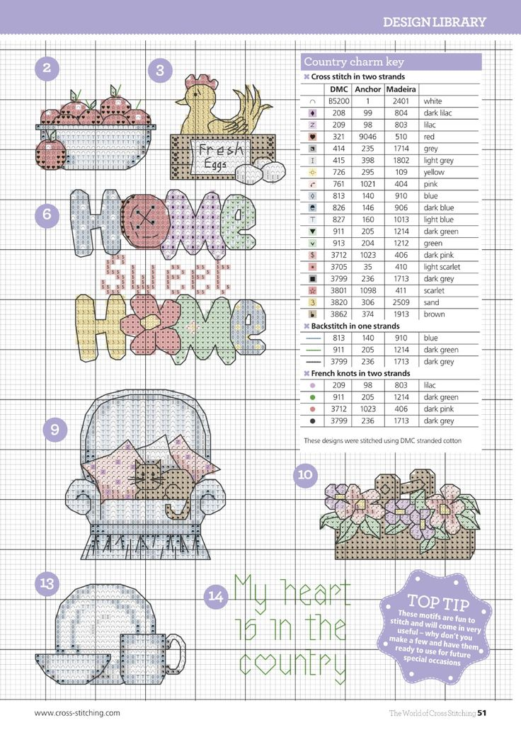 Home and kitchen motifs free cross stitch patterns