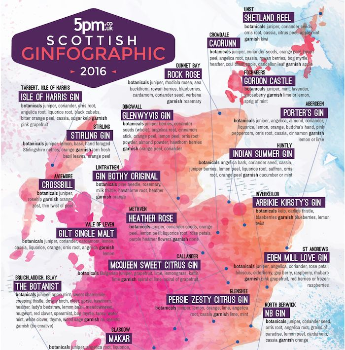 If you love Scottish Gin, you'll love our Gin Map of Scotland, beautifully charting gin distilleries across Scotland. Download your own printable version.