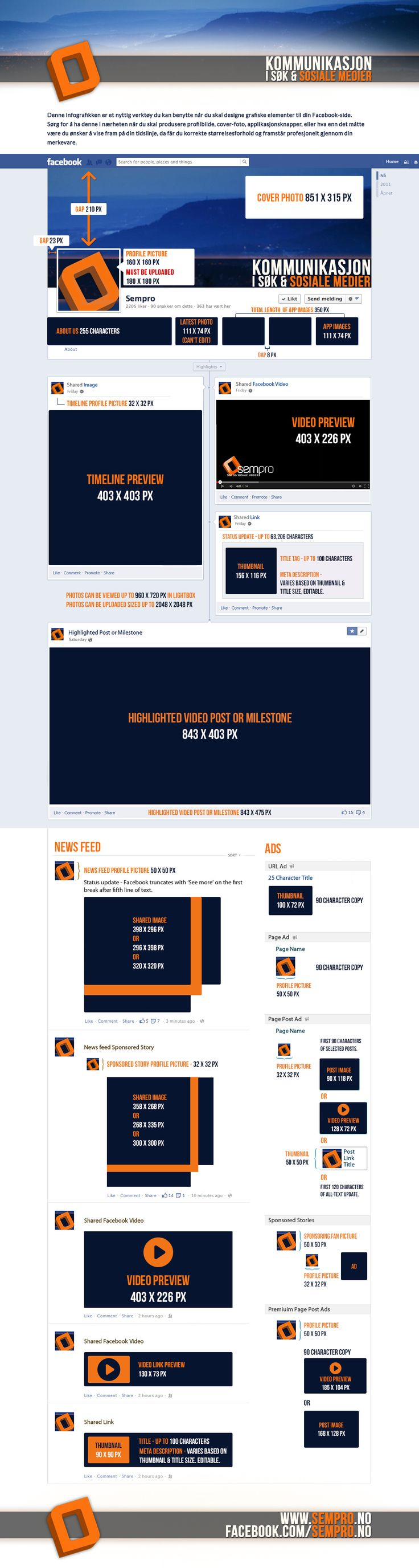 Facebook: Den Ultimate Bildeguiden 2! Nå som Infographic
