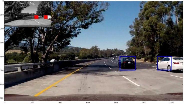 """Vehicle Detection and Tracking using Computer Vision"" by Arnaldo Gunzi  #ai #selfdrivingcars #deeplearning"