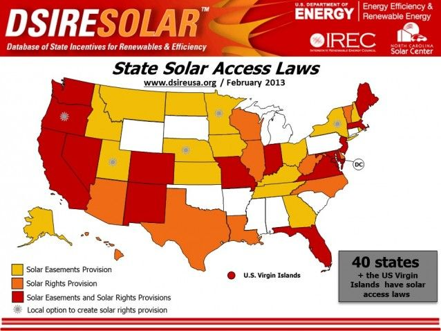 Solar easements (yellow) ensure landowners adequate access to sunlight. Solar rights (red) , limit restrictions that neighborhood covenants and/or local ordinances may impose on the installation of solar equipment.