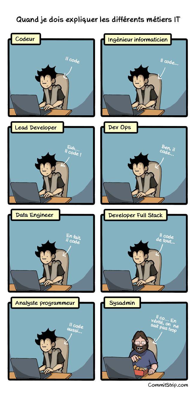 Quand je dois expliquer les différents métiers IT