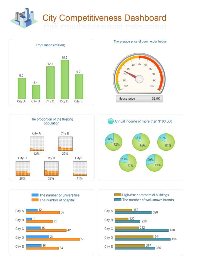 27 best PowerPoint Templates\/ PowerPoint Examples images on - comparison chart templates