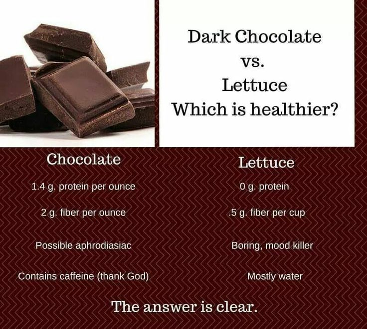 Chocolate Wins
