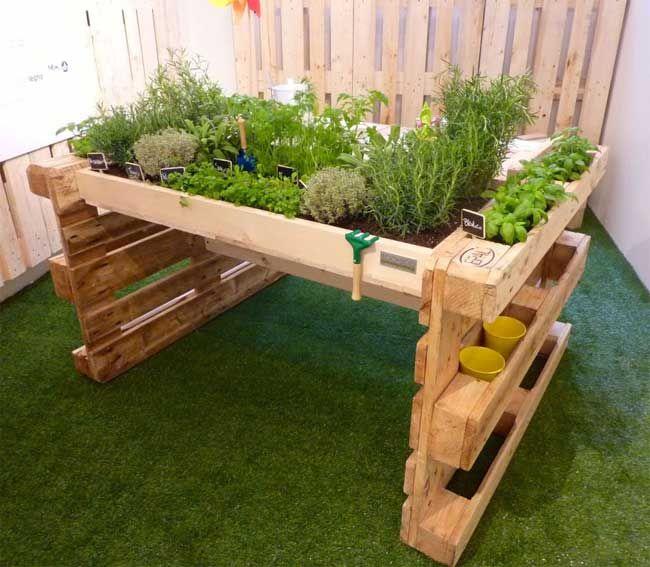 Patio Herb Garden Idea: 17 Best Ideas About Herb Garden Pallet On Pinterest