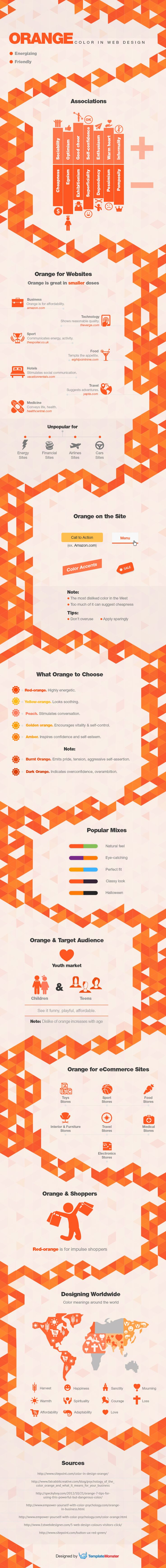 Learn about the most positive and controversial color in web design. Orange color anatomy infographics.