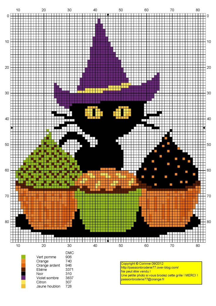 Cupcake-chat.jpg (1131×1600)
