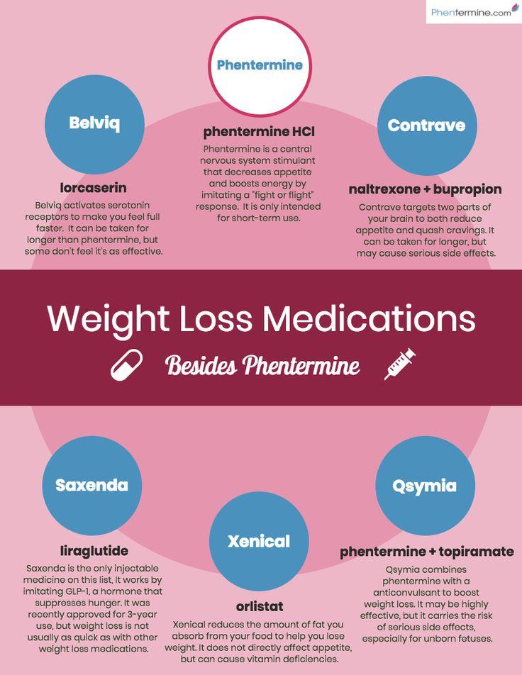 phentermine diet pills with out prescription