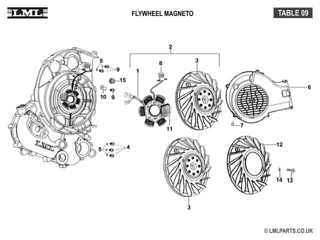 (09) FLYWHEEL MAGNETO - Tasso LML Scooter Spare Parts