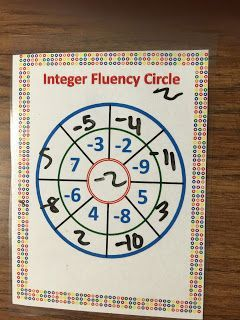 My Math Imagination: Integer Fluency Circles I'm from Texas, and as so...